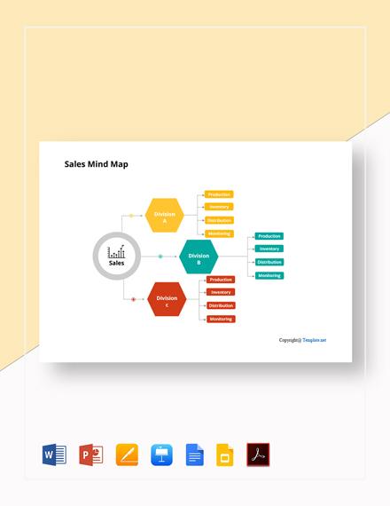 Sample Sales Mind Map Template
