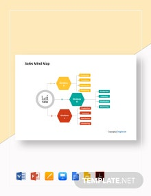 Sample Sales Mind Map Template