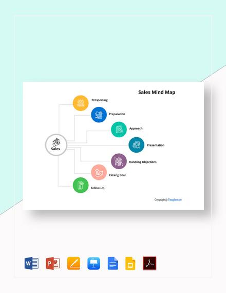 Simple Sales Mind Map Template