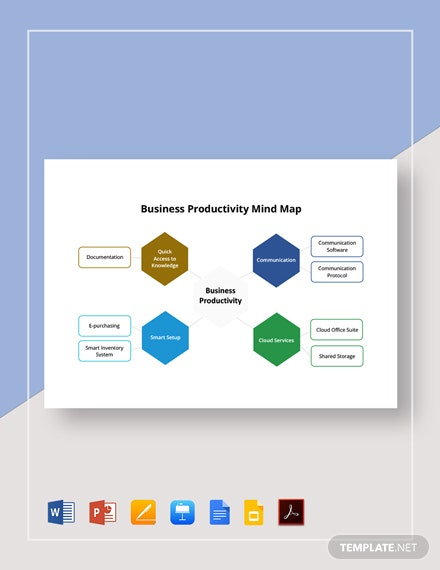 Business Productivity Mind Map Template