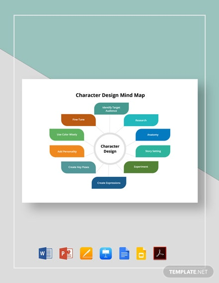 Character Design Mind Map Template