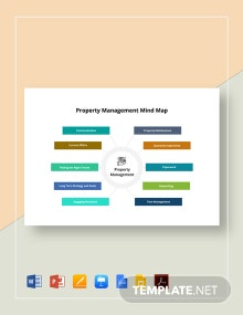 Property Management Mind Map Template