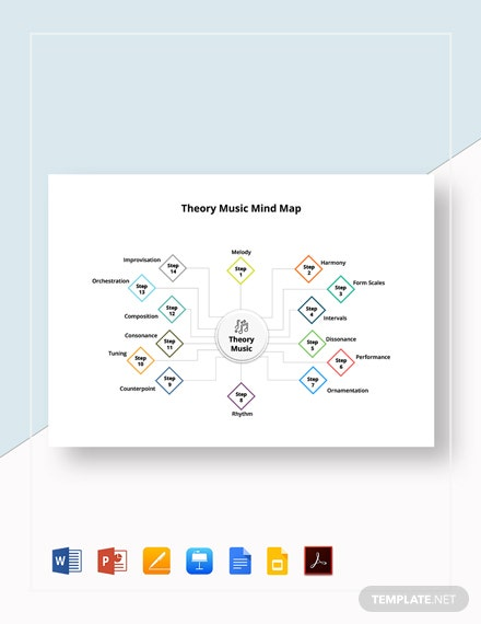 Theory Music Mind Map Template