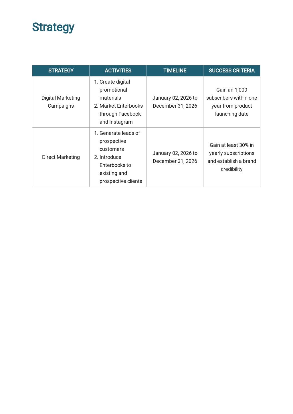 IT Product Marketing Plan Template 3.jpe