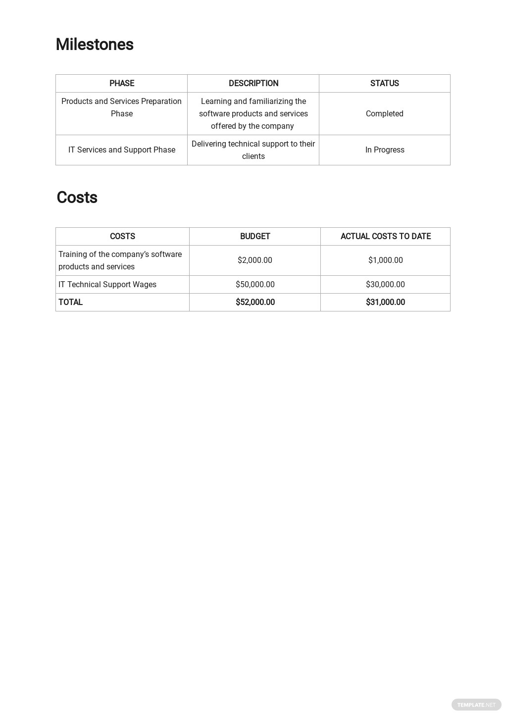 Free Monthly IT Service Report Template 2.jpe