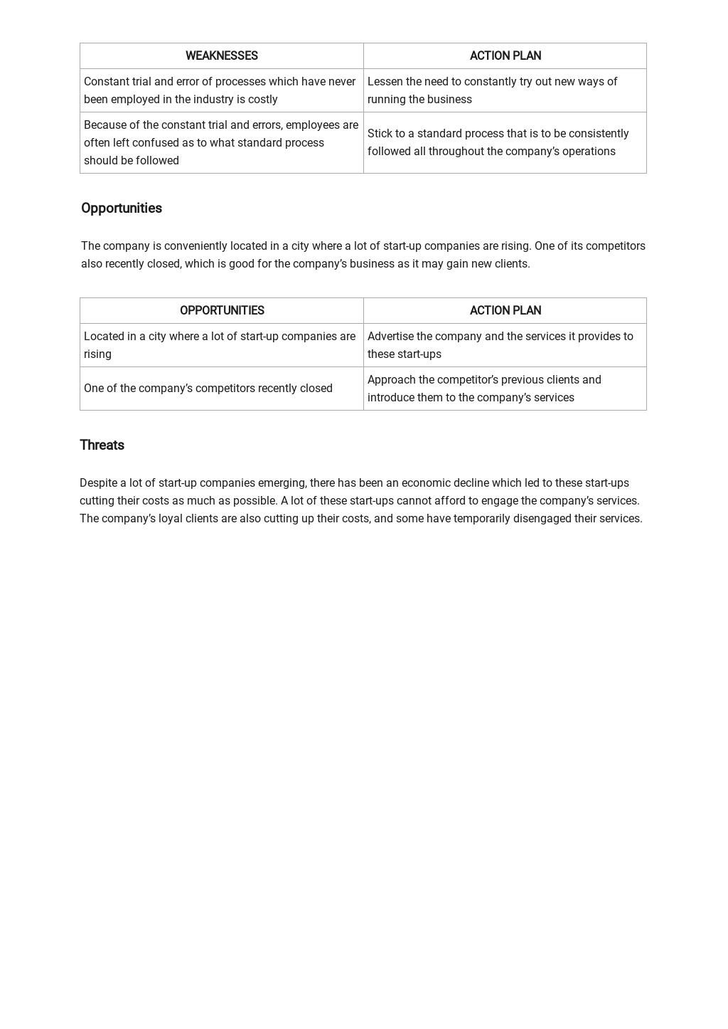 Free Editable IT Swot Analysis Template 2.jpe