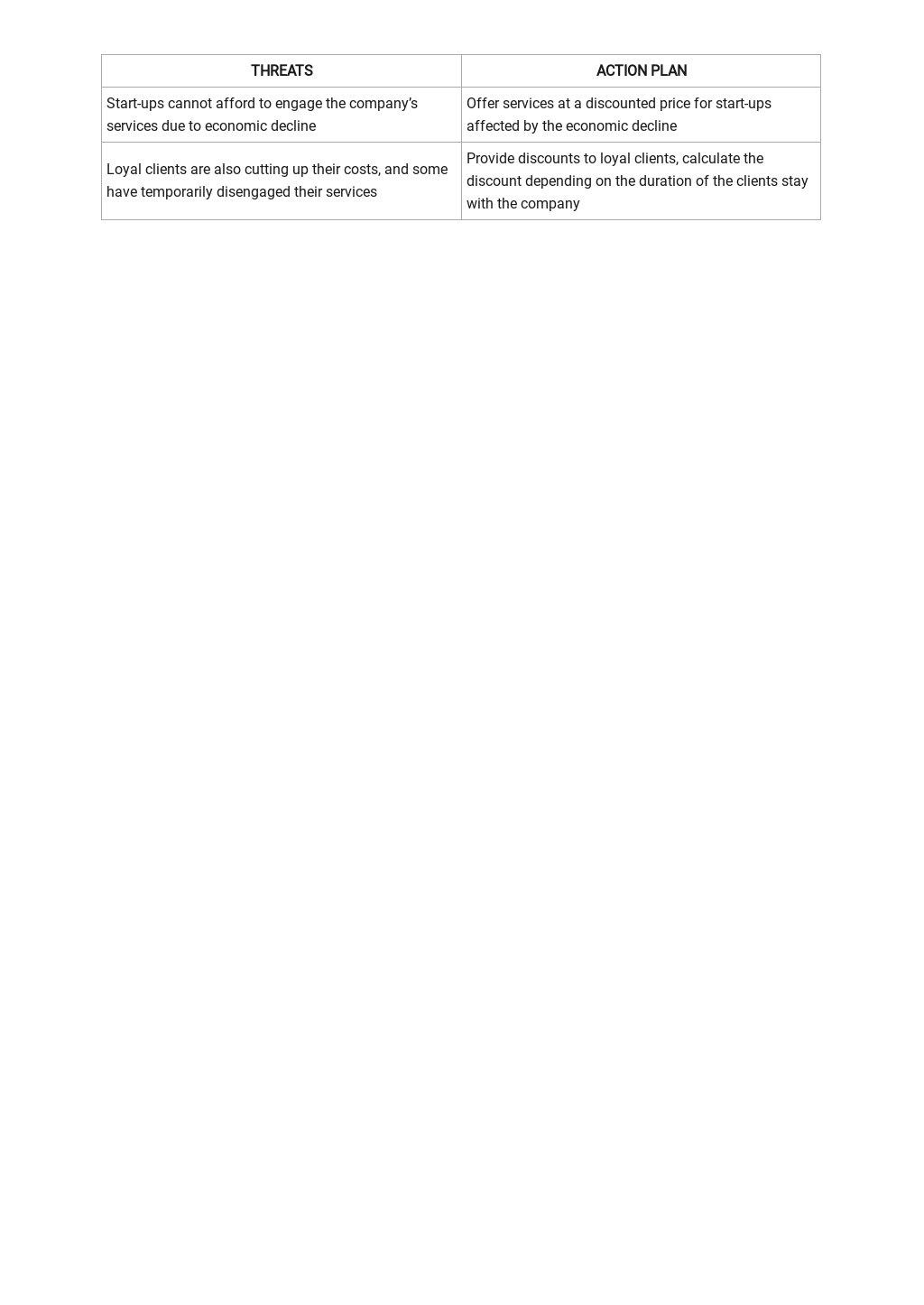 Free Editable IT Swot Analysis Template 3.jpe
