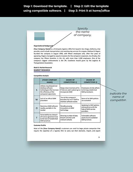 Software Asset Management Editable