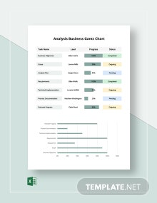 Analysis Business Gantt Chart Template