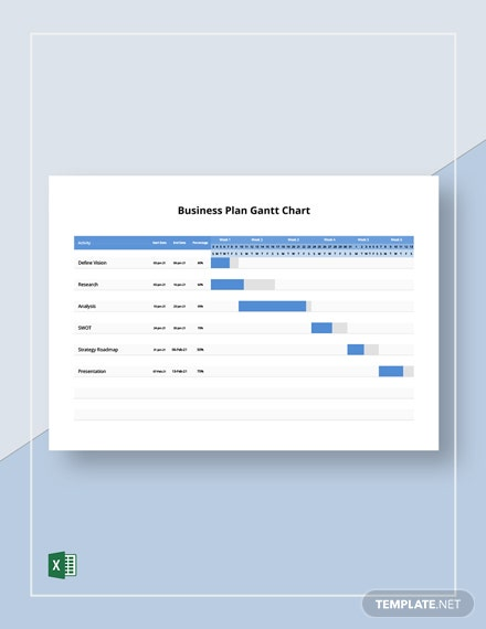 Business Plan Gantt Chart