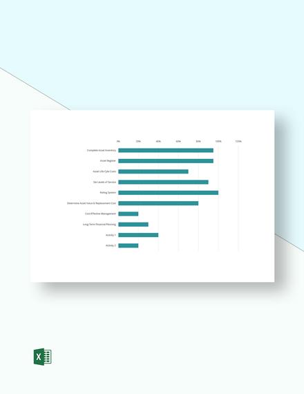 Asset Management Gantt Chart Template