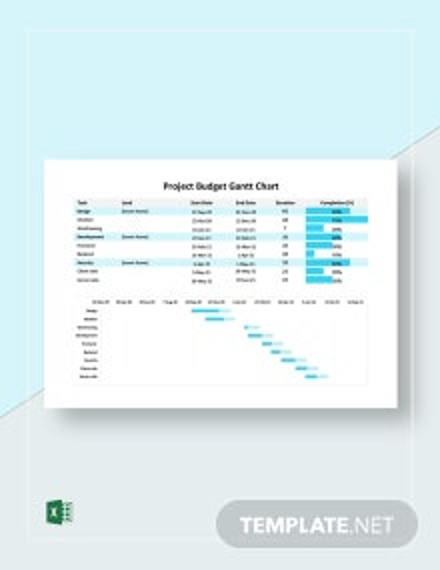 Project Budget Gantt Chart Template