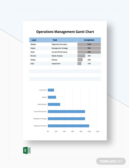 Operations Management Gantt Chart Template