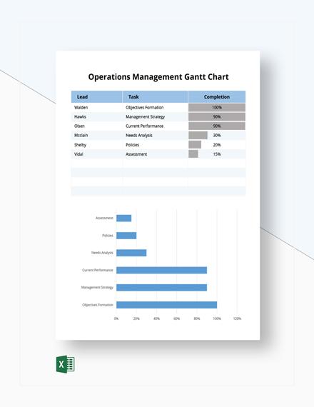 Operations Management Gantt Chart Template