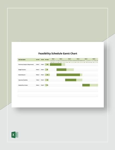 Feasibility Schedule Gantt Chart Template