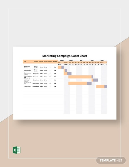 Marketing Campaign Gantt Chart Template