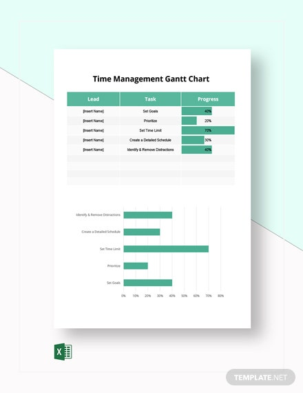 Time Management Gantt Chart Template