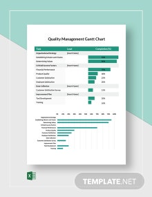 Quality Management Gantt Chart Template