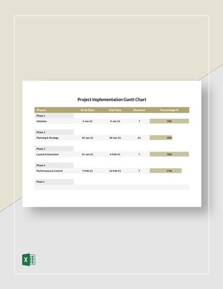 Project Implementation Gantt Chart Template