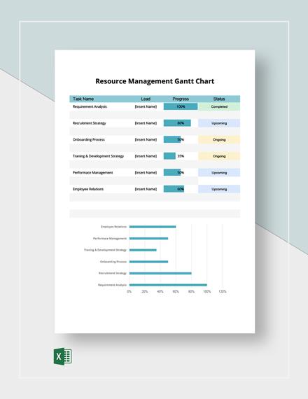 Resource Management Gantt Chart Template