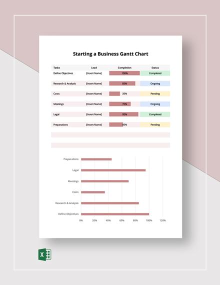Starting a Business Gantt Chart Template