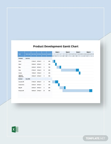 Product Development Gantt Chart Template
