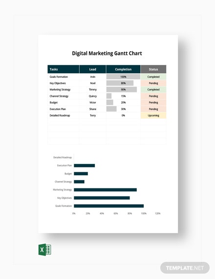 Digital Marketing Gantt Chart Template