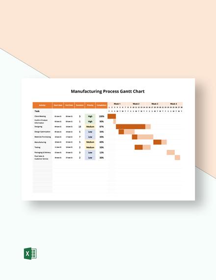 Manufacturing Process Gantt Chart Template