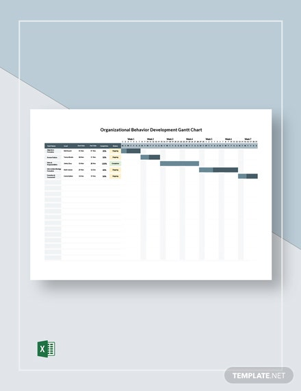 Organizational Behavior Development Gantt Chart Template