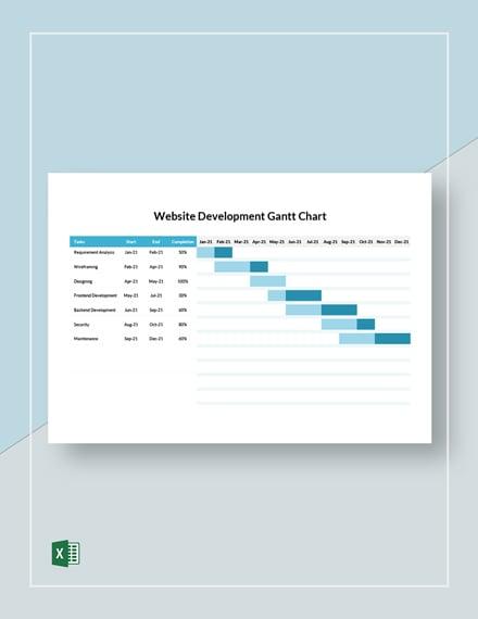 Website Development Gantt Chart Template