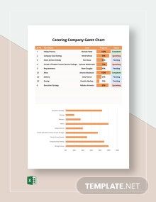 Catering Company Gantt Chart Template