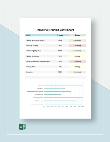 Industrial Training Gantt Chart Template