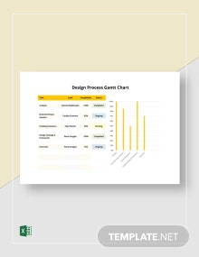 Design Process Gantt Chart Template
