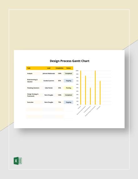 Design Process Gantt Chart Template