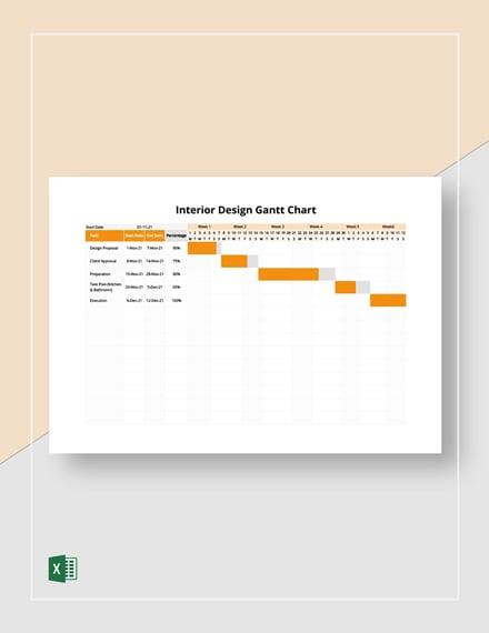 Interior Design Gantt Chart Template