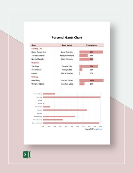 FREE Sample Personal Gantt Chart Template