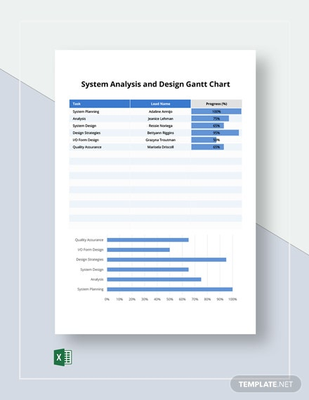 System Analysis and Design Gantt Chart Template