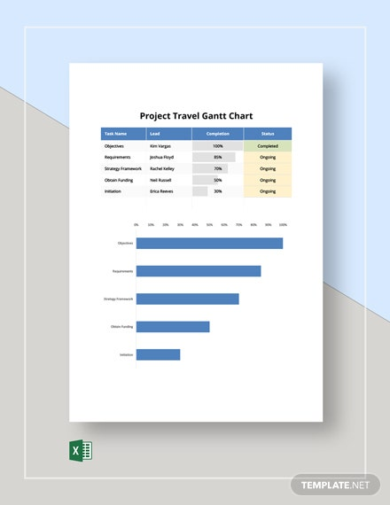 Project Travel Gantt Chart Template