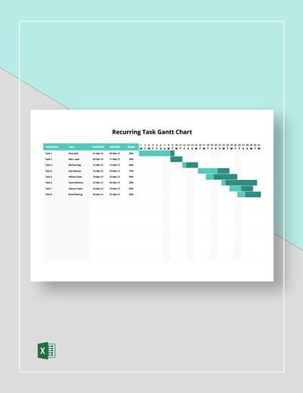Recurring Task Gantt Chart Template