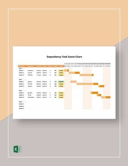 Dependency Task Gantt Chart Template