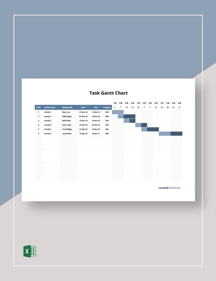 Free Sample Task Gantt Chart Template