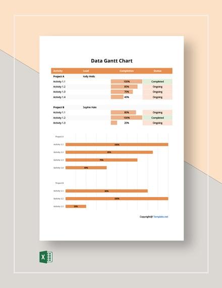 Data Gantt Chart Template