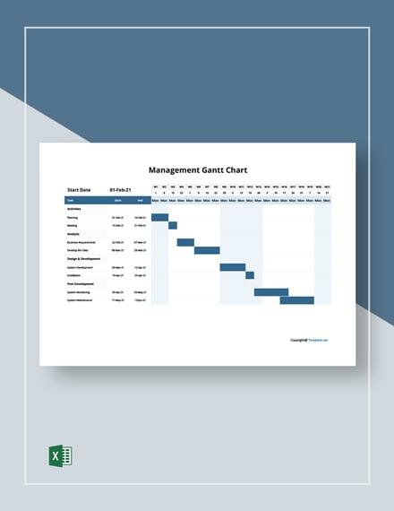 Free Sample Management Gantt Chart Template