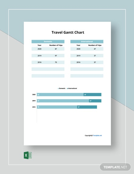 Free Sample Travel Gantt Chart Template