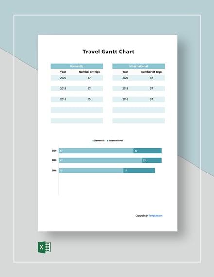 Free Sample Travel Gantt Chart Template