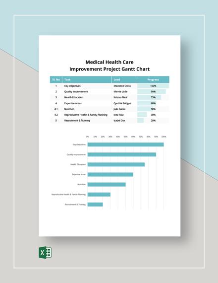 Medical Health Care Improvement Project Gantt Chart Template