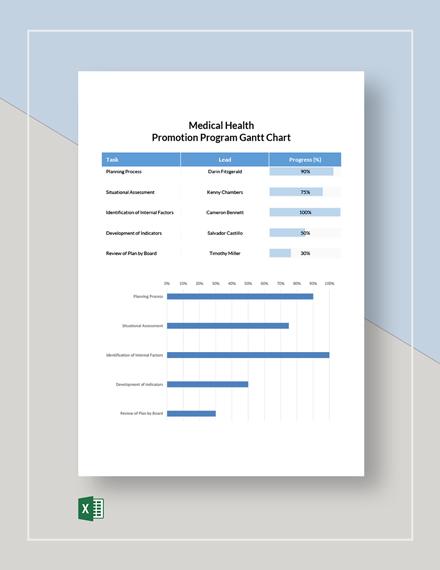 Medical Health Promotion Program Gantt Chart Template