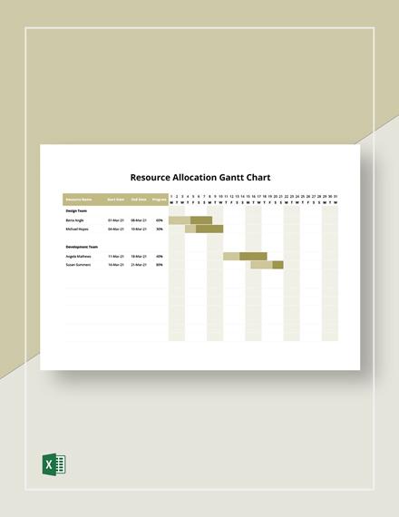 Resource Allocation Gantt Chart Template