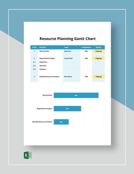 Resource Planning Gantt Chart Template