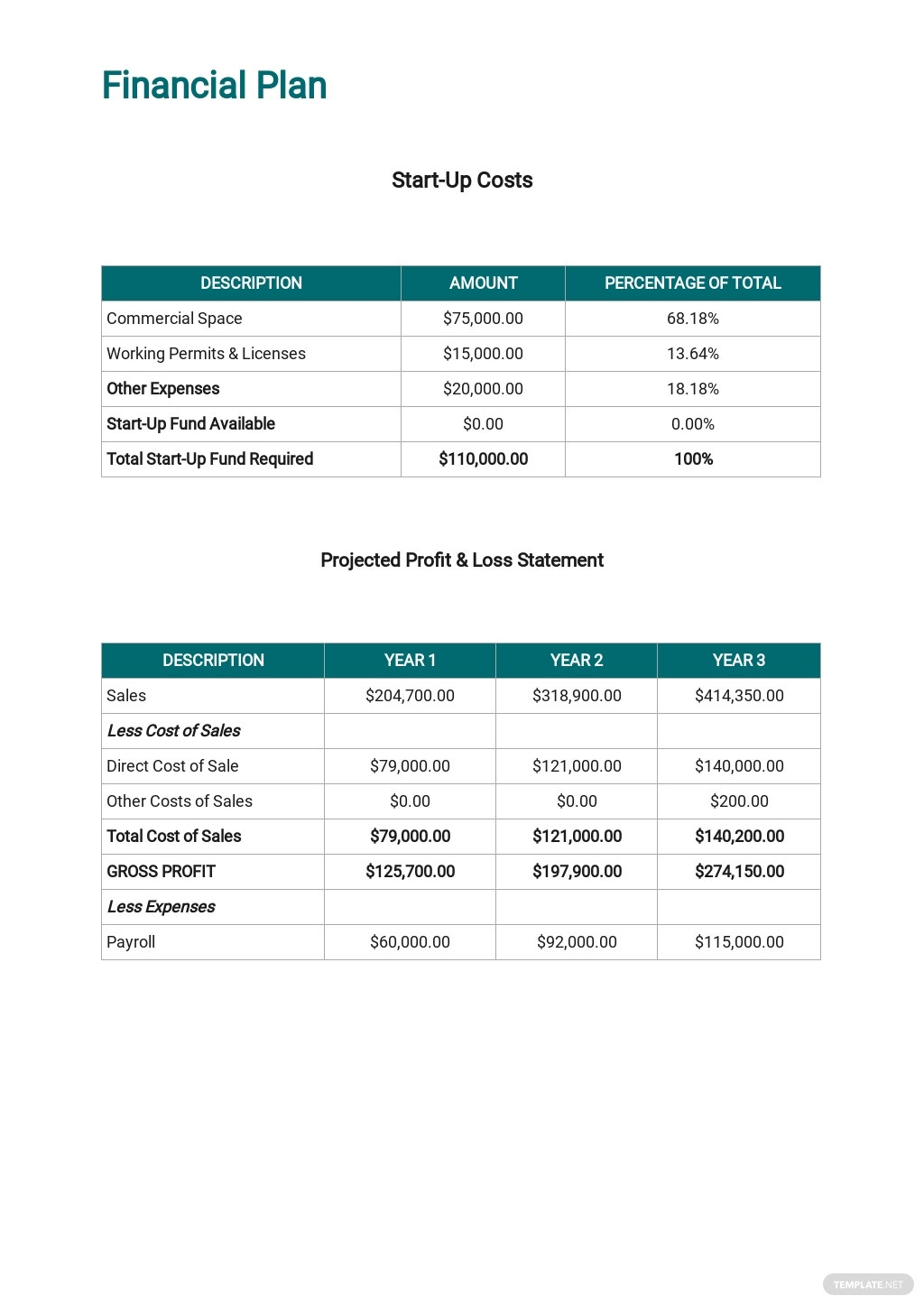 Free Simple Real Estate Business Plan Template 7.jpe